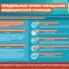 Инфографические материалы Министерства здравоохранения Российской Федерации