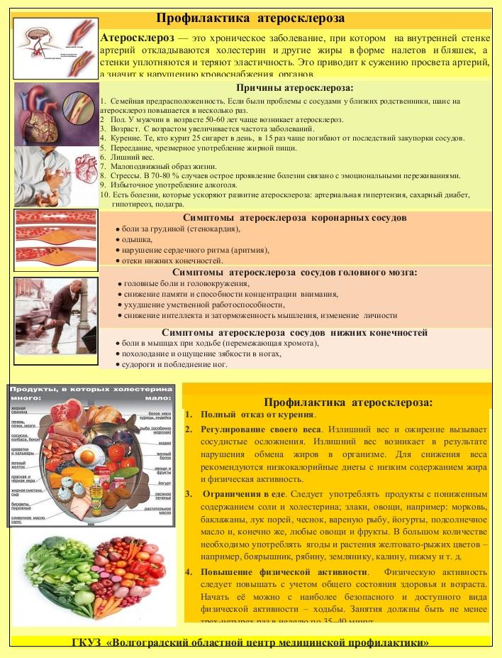 Какая диета при атеросклерозе