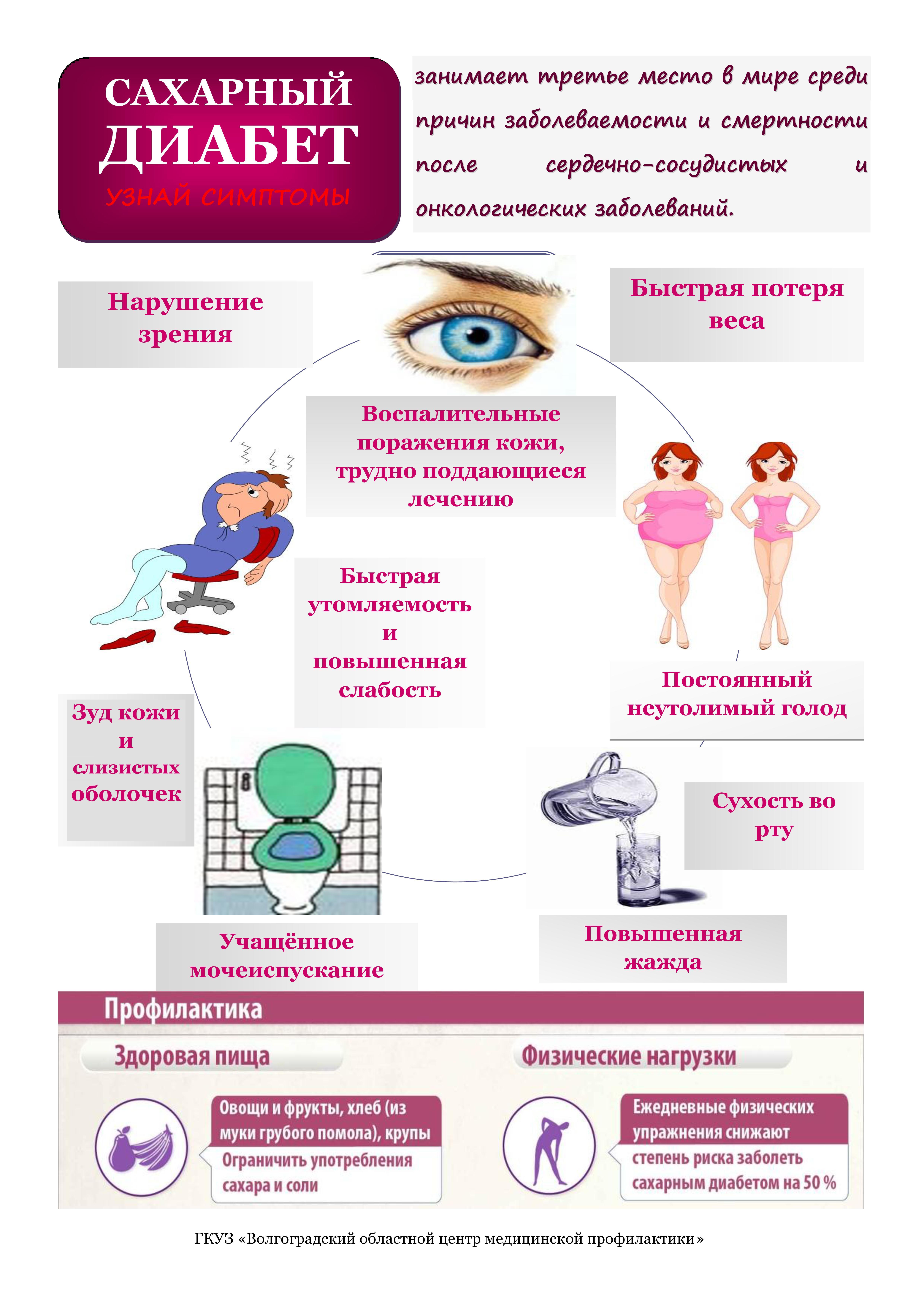 здоровый образ жизни неинфекционные заболевания