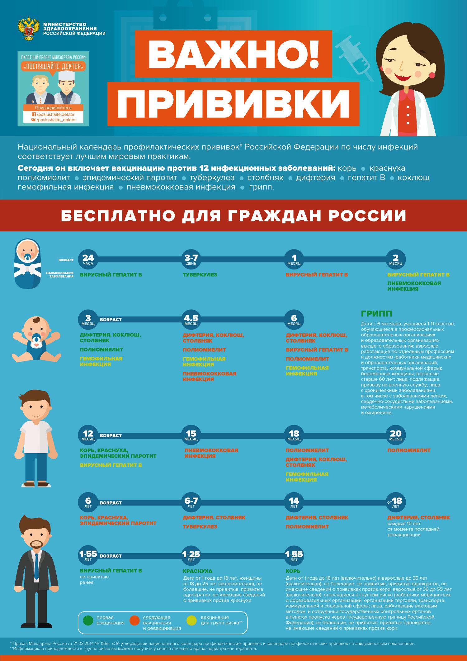 НКПП - инфографика