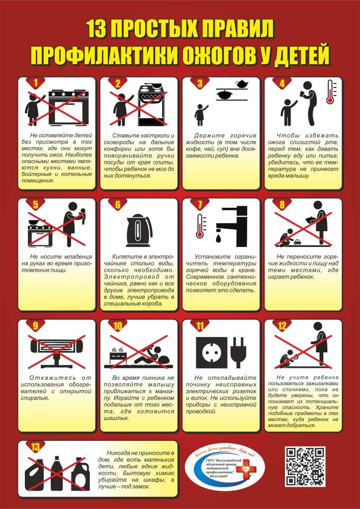 Плакат-Профилактика-ожогов-у-детей-формат-А3