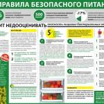 Pravila_bezopasnogo_pitaniya-1